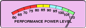 CXR Chess Performance Power Level for Player Nathan Belza