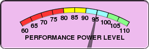 CXR Chess Performance Power Level for Player Nathan Plater