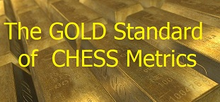 The GOLD Standard of Chess Metrics